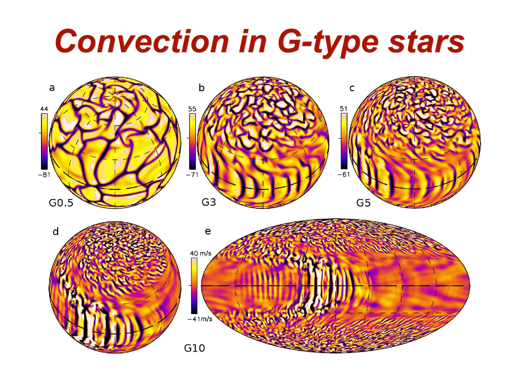 Patterns of global-scale convection in ASH simulations of G-type stars at various rotation rates.